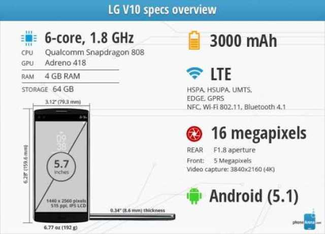 Specsographics-review-LG-V10