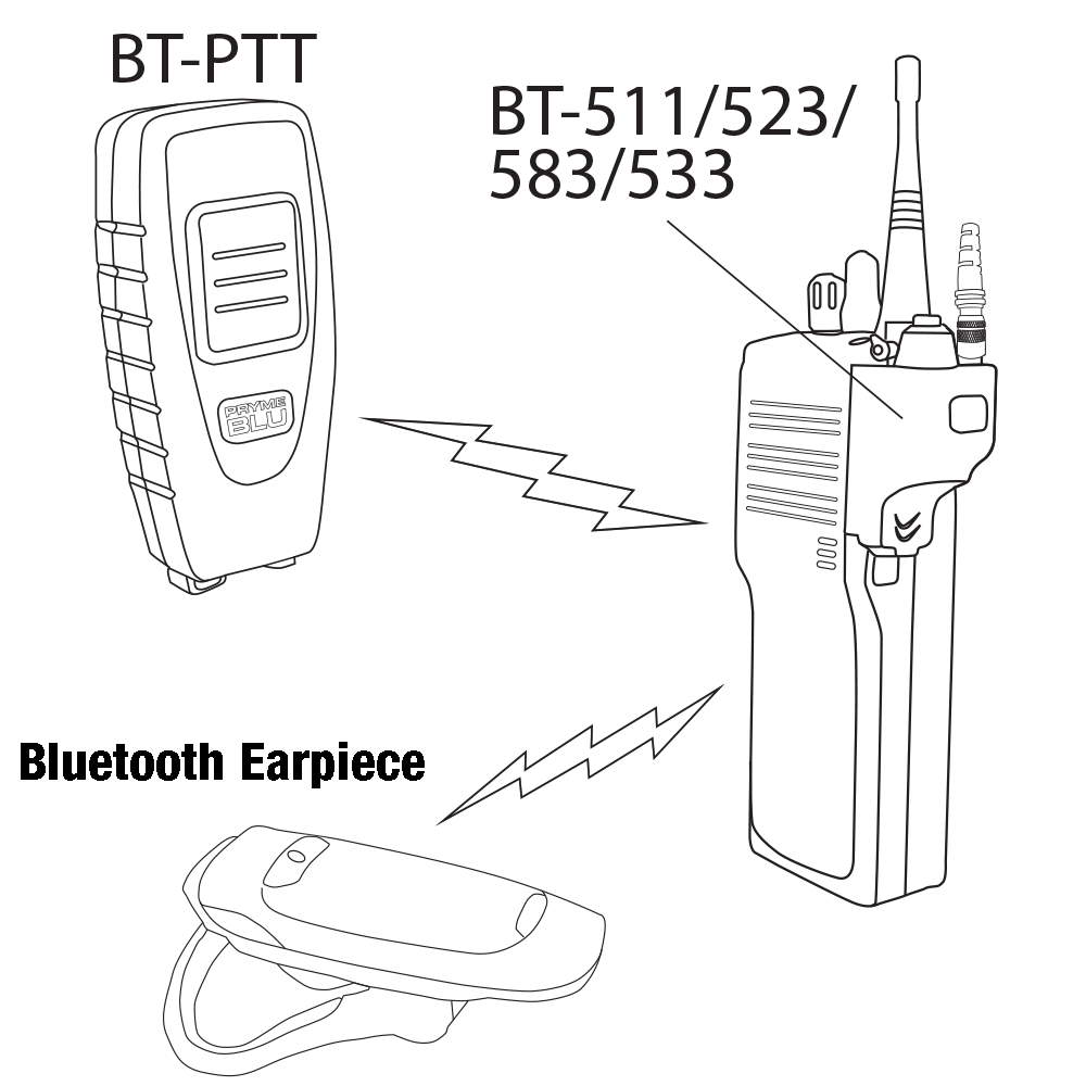 Pryme BT-583 Bluetooth Adapter for Mototrbo 6000 and 7000