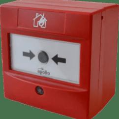 Apollo Xp95 Addressable Smoke Detector Wiring Diagram Lifan Lf 125 Sa5900 908apo Intelligent Manual Call Point Lgm Products Protocol