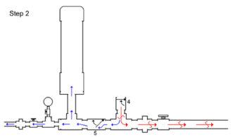 Operation of hydraulic ram pump