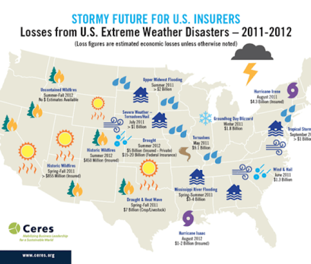 Insurance Losses From U S Extreme Weather Disasters 2011 2012 Worsening Weather In A