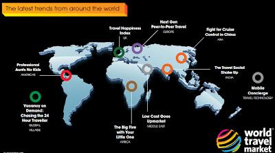 Международные тренды в туризме 2015