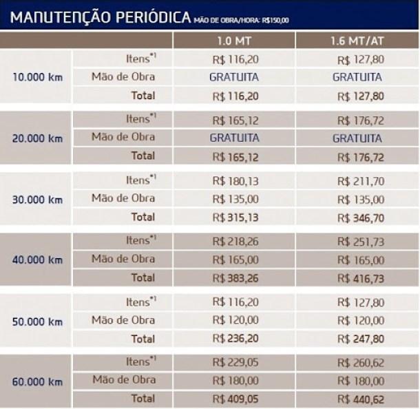 Tabela lista de preços - Cópia