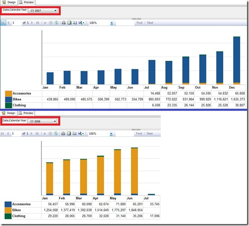 also ssrs charts with data tables excel style  some random thoughts rh sqljason