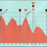 Campeonato Absoluto Carrera por montaña de la CV Crevillente (15-Marzo-2009)