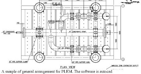 Offshore Engineering: Pipe Line End Manifold (PLEM)