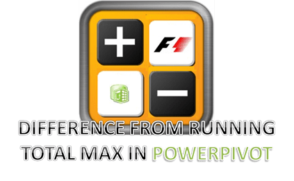 PowerPivot Running Total Max