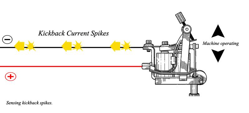 tattoo machine wiring diagram kubota tractor °lunatron° designs : coil tech