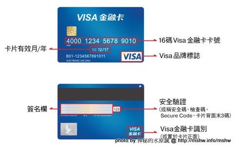 安心享受刷卡樂趣 ! ~ 無價的Visa金融卡 - 哪裡好吃哪裡去:美食避雷箴