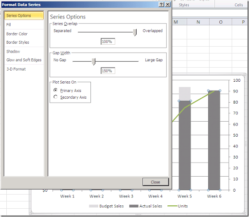 Change the series overlap to also excel how create  dual axis chart with overlapping bars and line rh vizwiz