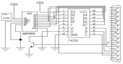 temperature monitoring automatic control circuit diagram control