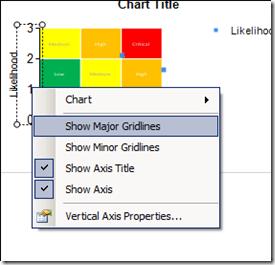 remove major gridlines