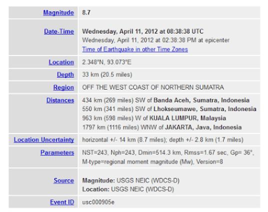 gempa bumi aceh