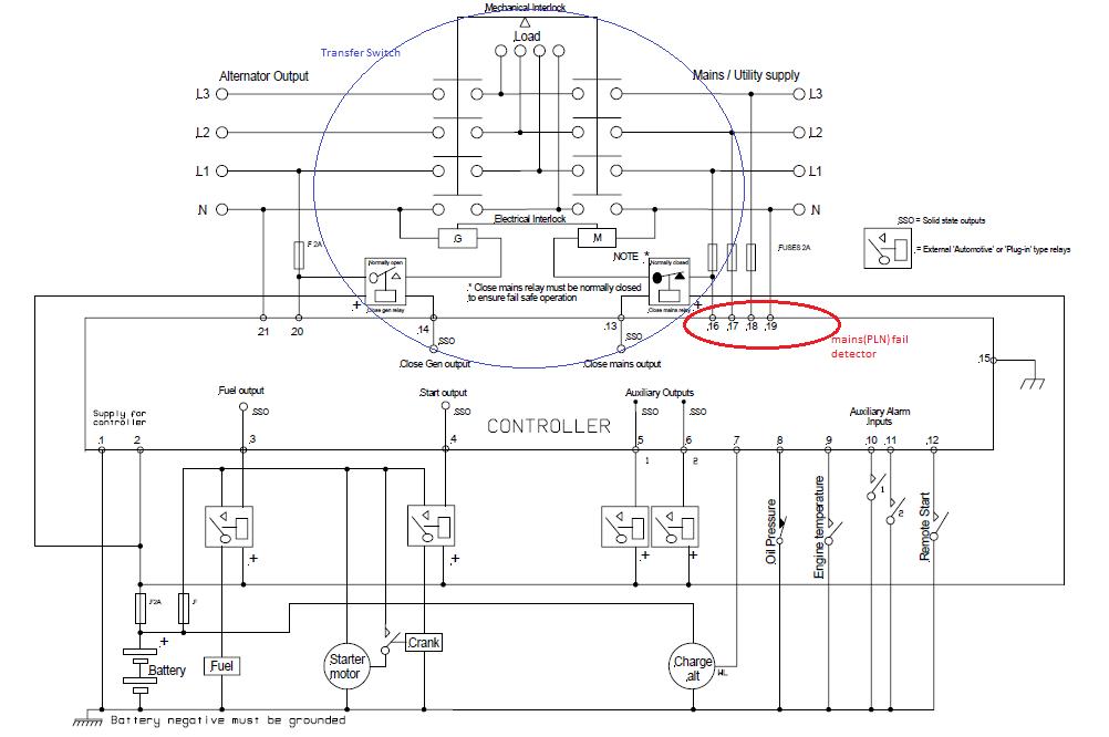 Wiring Diagram Ats Sederhana
