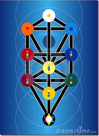 s-iacutembolos-judaicos-do-cabala-no-fundo-azul-thumb10737280