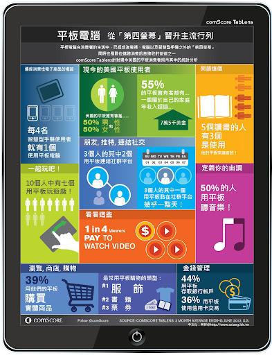 comScore-Tablet.jpg