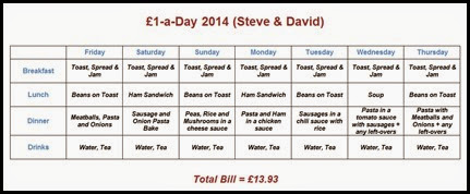 £1 a day with David (2014)