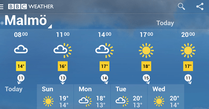 BBC Weather forecast for Malmo 14 June 2014