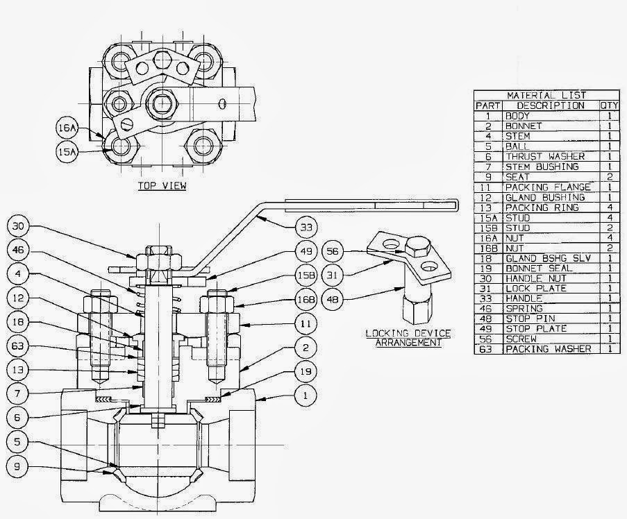Ball Valves Types, Construction, Applications and