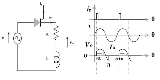 fullycontrolledsinglephase scr bridge rectifier rl load