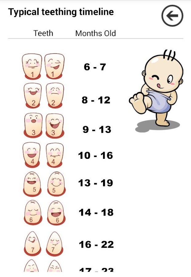 Baby Teething - Android Apps on Google Play