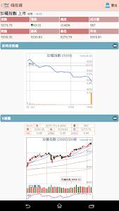 HiStock嗨投資 screenshot 2