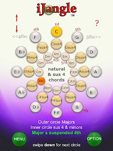 CIRCLE OF 5THS  Chords (FREE) screenshot 9