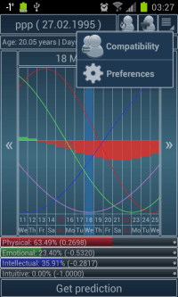 Biorhythms Calculator Lite - Android Apps on Google Play