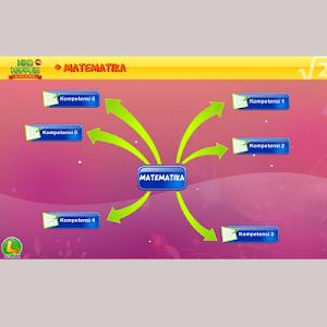 MIND MAP PELAJARAN SMA (IPA) screenshot 3