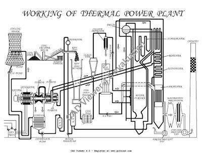 Gas Boiler Circulating Pump Taco Inline Water Pumps wiring