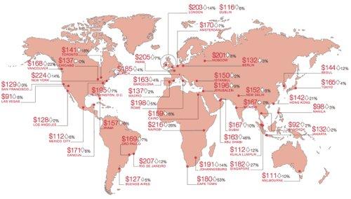 Los precios de los hoteles en todo el mundo