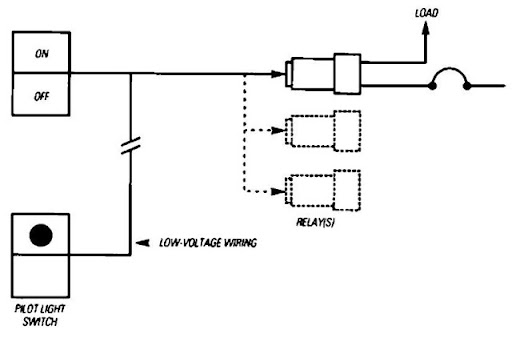 Occupancy Sensors For Lighting Control Wiring Diagram