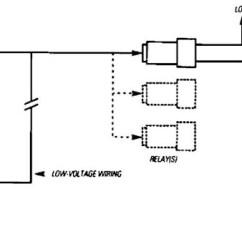 Lighting Ballast Wiring Diagram 1979 Corvette Controls (energy Engineering)