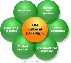 st_corporate_culture