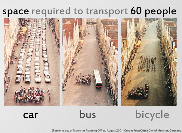 Space Required: Car vs Bus vs Bicycle [Pic] | Bored Panda
