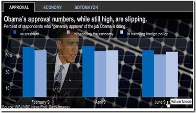 ObamaSurvey