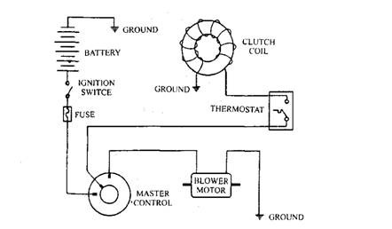 How To Wire A Rheostat To A Motor  impremedia