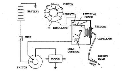 Dometic Thermostat Wiring Diagram 3106995032 Dometic Duo