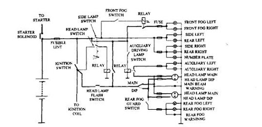 basic automotive electrical wiring diagram pioneer dxt x2669ui lighting circuit automobile lighing incorporating fuses and relays