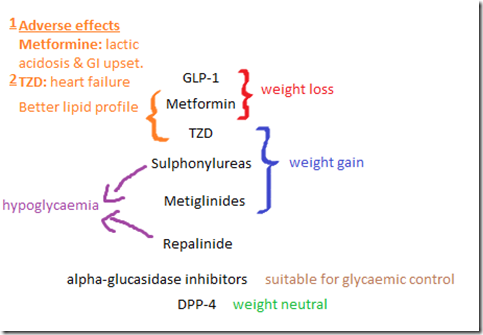 How to avoid gas with metformin