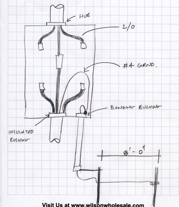 Panel Diagram For 50 Amp Breaker, Panel, Free Engine Image