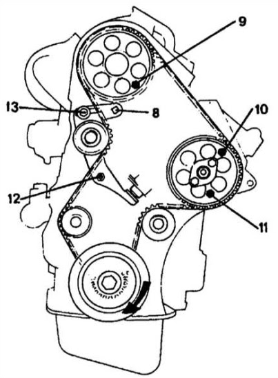 Citroen engine diagram :: Citroen Xantia engine diagram