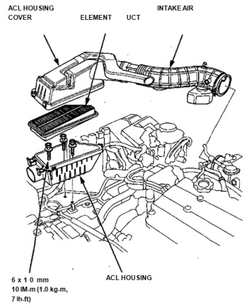 Vacuum Line Diagrams On 1990 Acura Integra Transmission