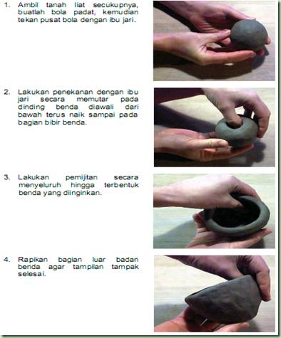 Persyaratan Tanah Liat : persyaratan, tanah, Krian:, Syarat, Teknik, Pembuatan, Keramik