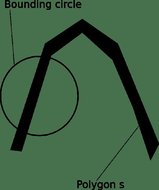 bound circle 2
