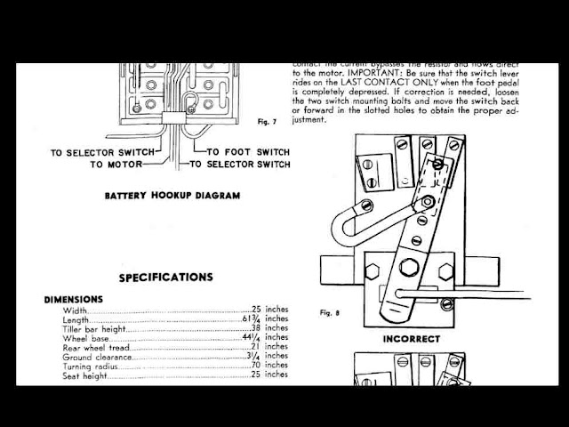 Cushman Titan Wiring Diagram Photo Album Diagrams