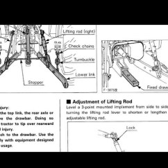 Kubota Zd21 Wiring Diagram 2002 Jetta Air Conditioning L3130 Parts L2800 Hst Service Manual ~ Elsavadorla
