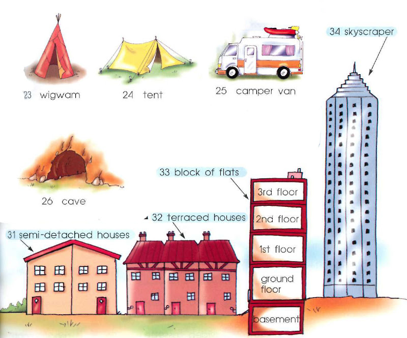 types of houses and homes with names and pictures