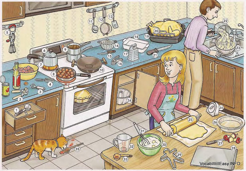 living room in spanish vocabulary sales kitchen pictures and list of utensils with picture ...