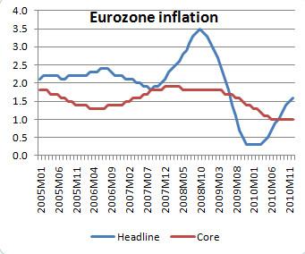ezinflation.jpg